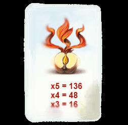 รีวิวสล็อต Red Phoenix Rising megawin888x